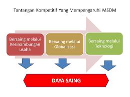sdm-dan-globalisasi